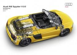 Langsliggende centermotor men på dette snit i bilen aner man også den langsgående spaceframe, der er med til at give fremragnede køreegenskaber.